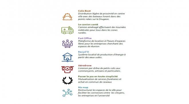 """""""Invente la mutualisation des services entre les entreprises locales"""" : la suite !- Vesoul"""